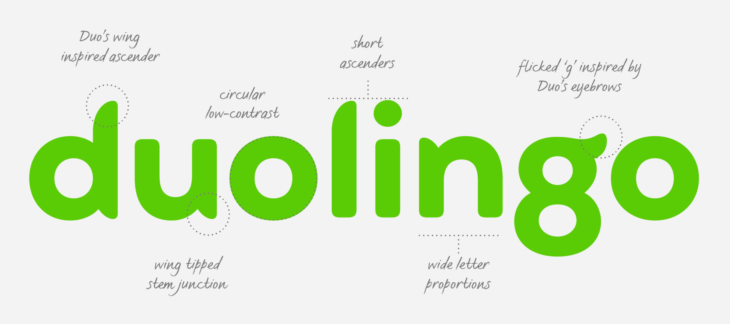 Duolingo_typography5-by-Johnson-Banks